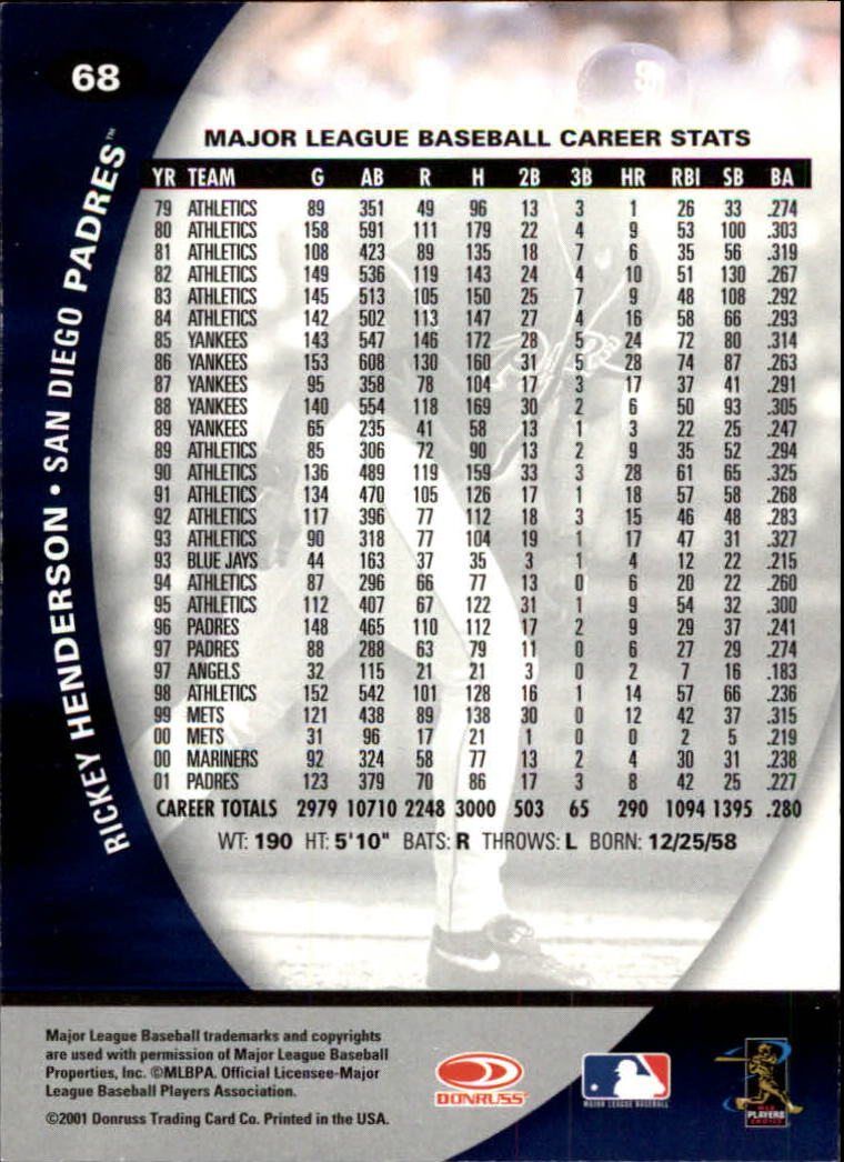 2001 Donruss Class of 2001 #68 Rickey Henderson back image