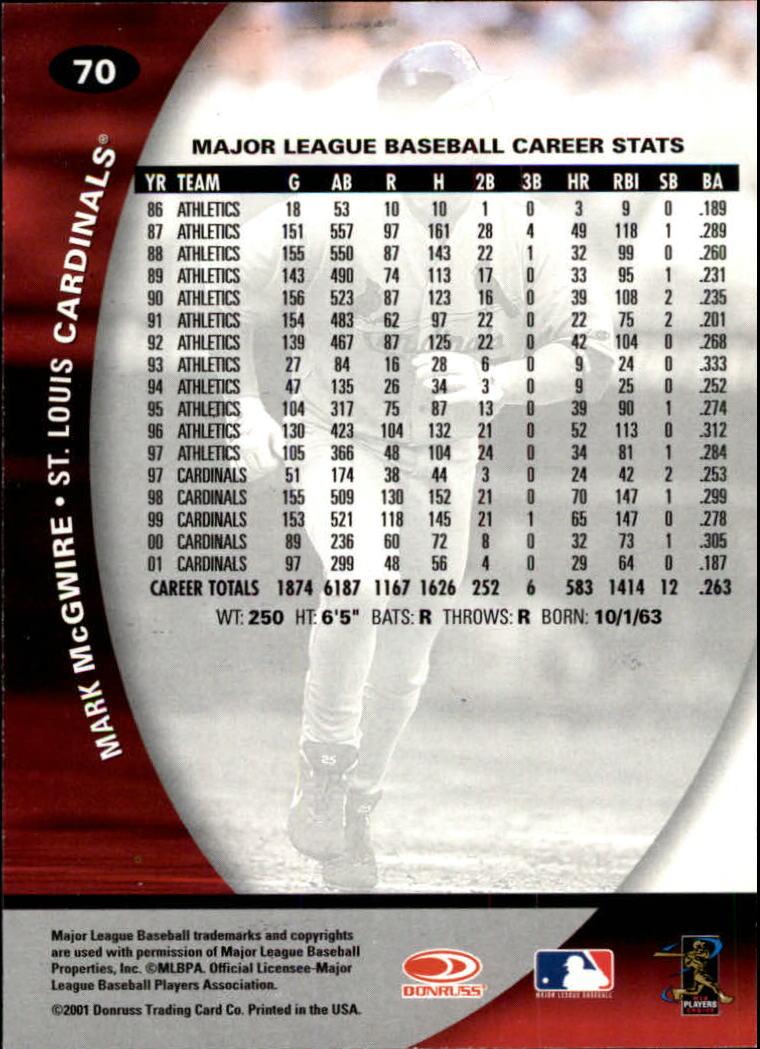 2001 Donruss Class of 2001 #70 Mark McGwire back image