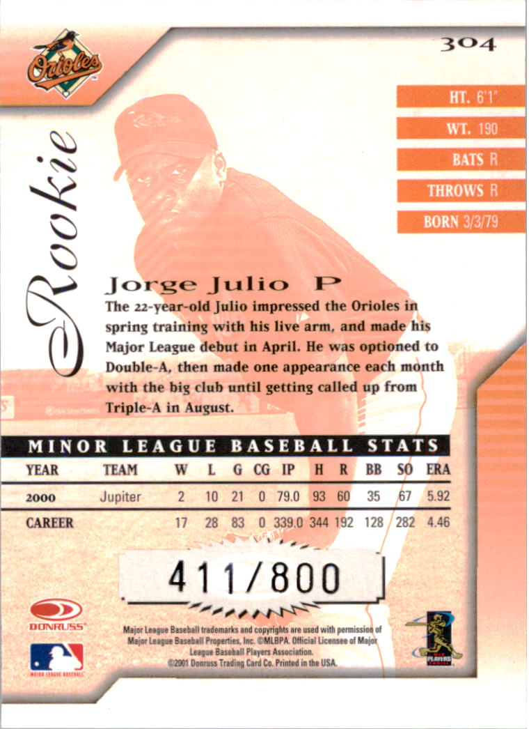 2001 Donruss Signature #304 Jorge Julio RC back image