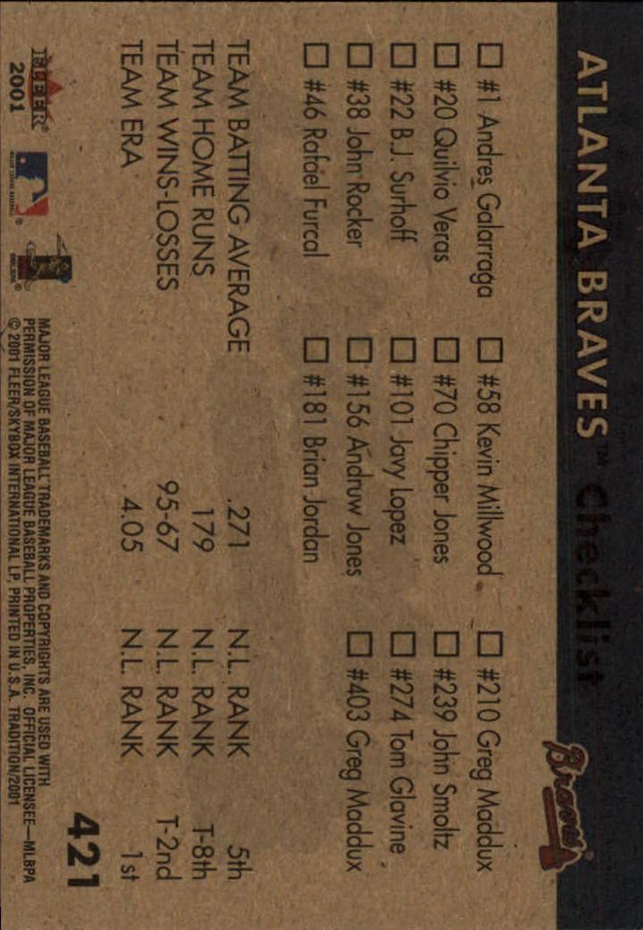 2001 Fleer Tradition #421 Atlanta Braves CL back image