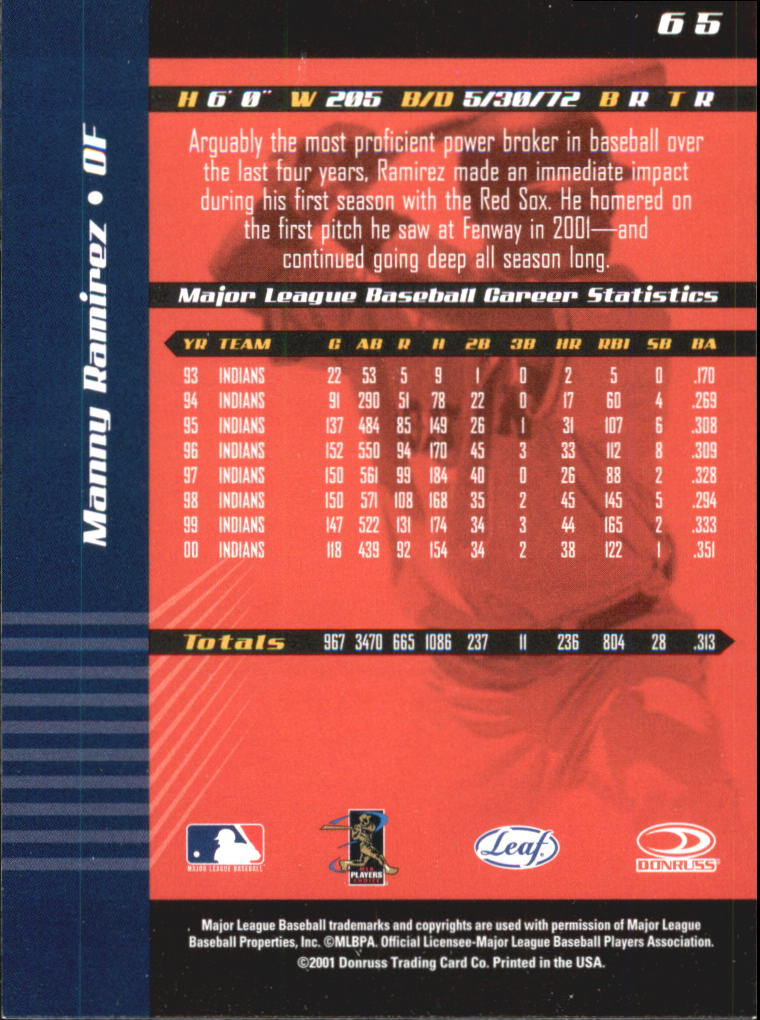2001 Leaf Limited #65 Manny Ramirez Sox back image