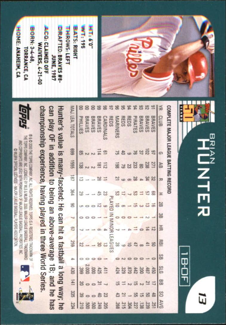 2001 Topps Home Team Advantage #13 Brian Hunter back image