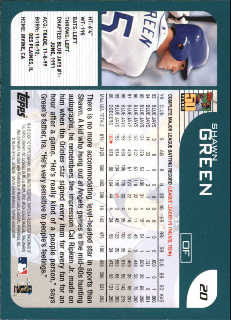 2001 Topps Home Team Advantage #20 Shawn Green back image