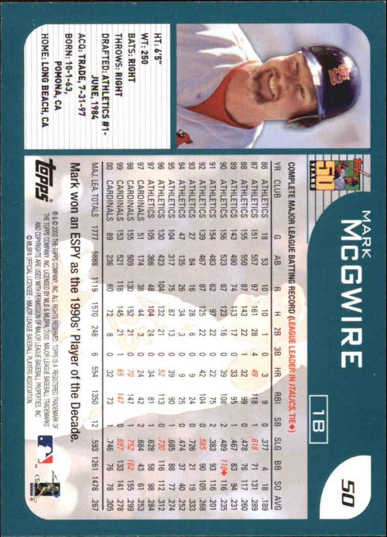 2001 Topps Home Team Advantage #50 Mark McGwire back image