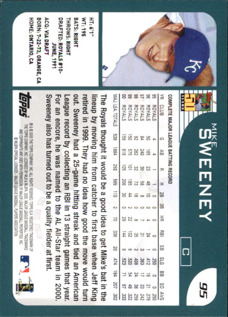2001 Topps Home Team Advantage #95 Mike Sweeney back image