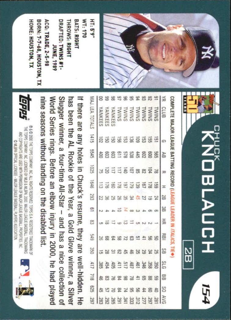 2001 Topps Home Team Advantage #154 Chuck Knoblauch back image