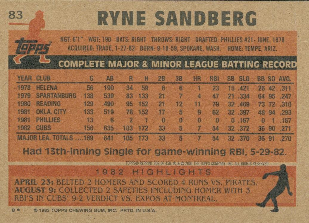 2001 Topps Archives #308 Ryne Sandberg 83 back image