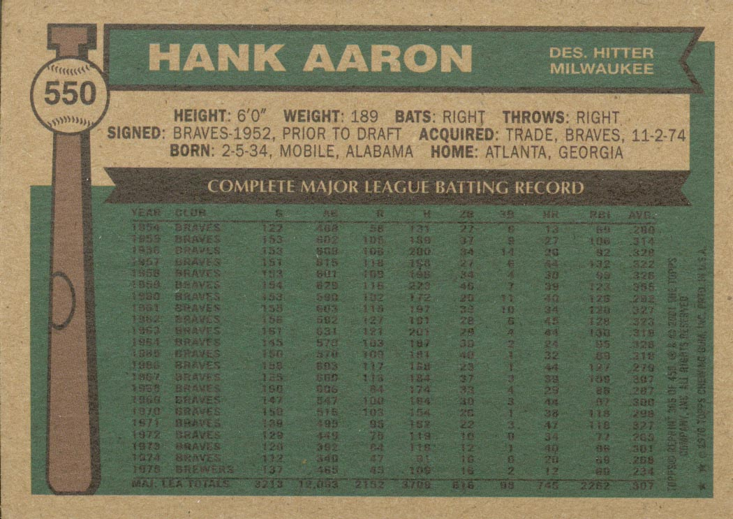 2001 Topps Archives #366 Hank Aaron 76 back image