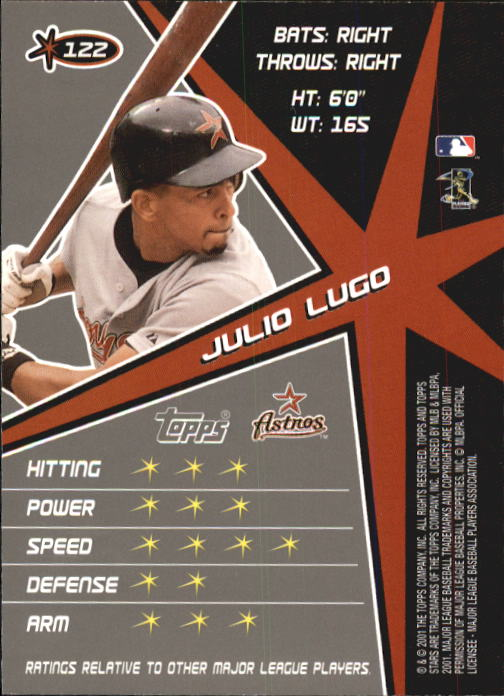 Details About 2001 Topps Stars Baseball Card 122 Julio Lugo