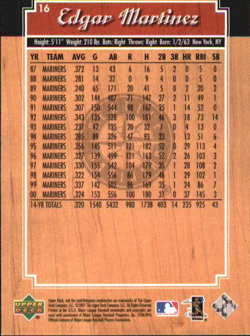 2001 Upper Deck Legends #16 Edgar Martinez back image