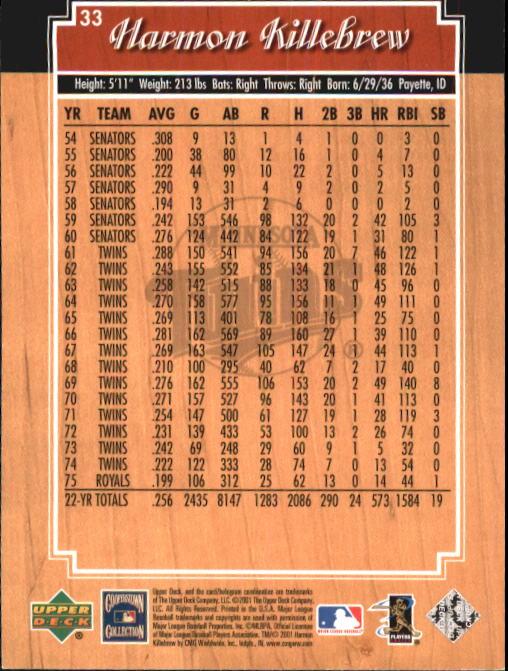 2001 Upper Deck Legends #33 Harmon Killebrew back image
