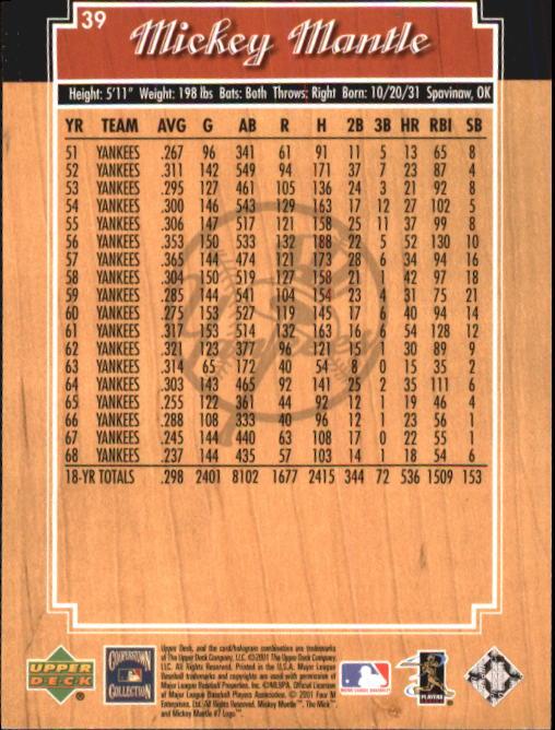 2001 Upper Deck Legends #39 Mickey Mantle back image