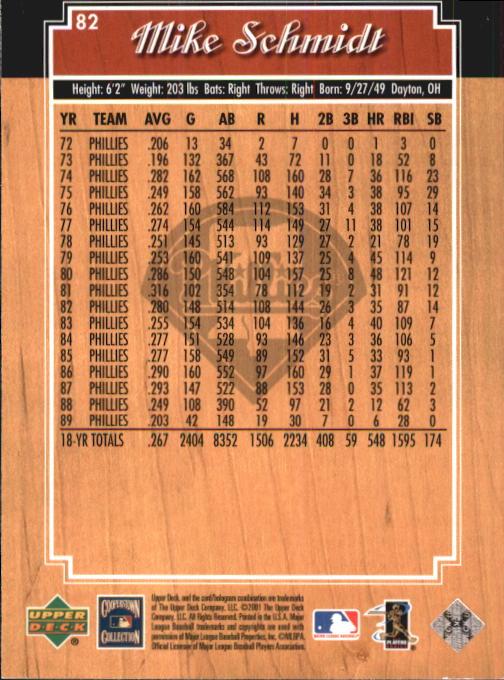 2001 Upper Deck Legends #82 Mike Schmidt back image