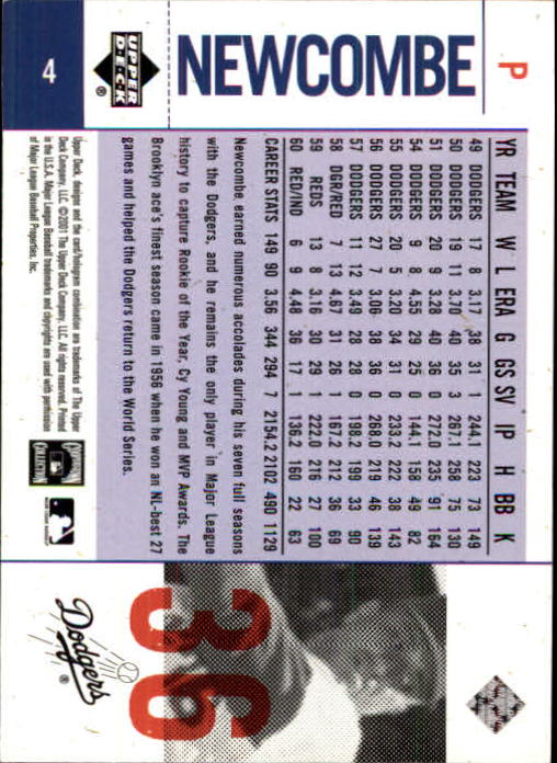 2001 Upper Deck Legends of NY #4 Don Newcombe back image
