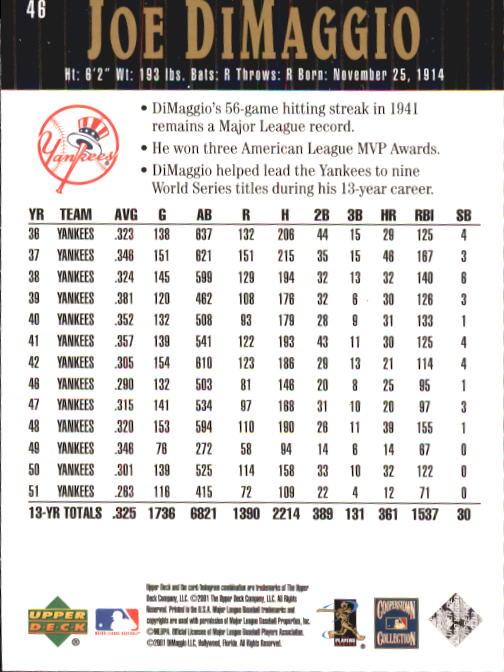2001 Upper Deck Hall of Famers #46 Joe DiMaggio back image