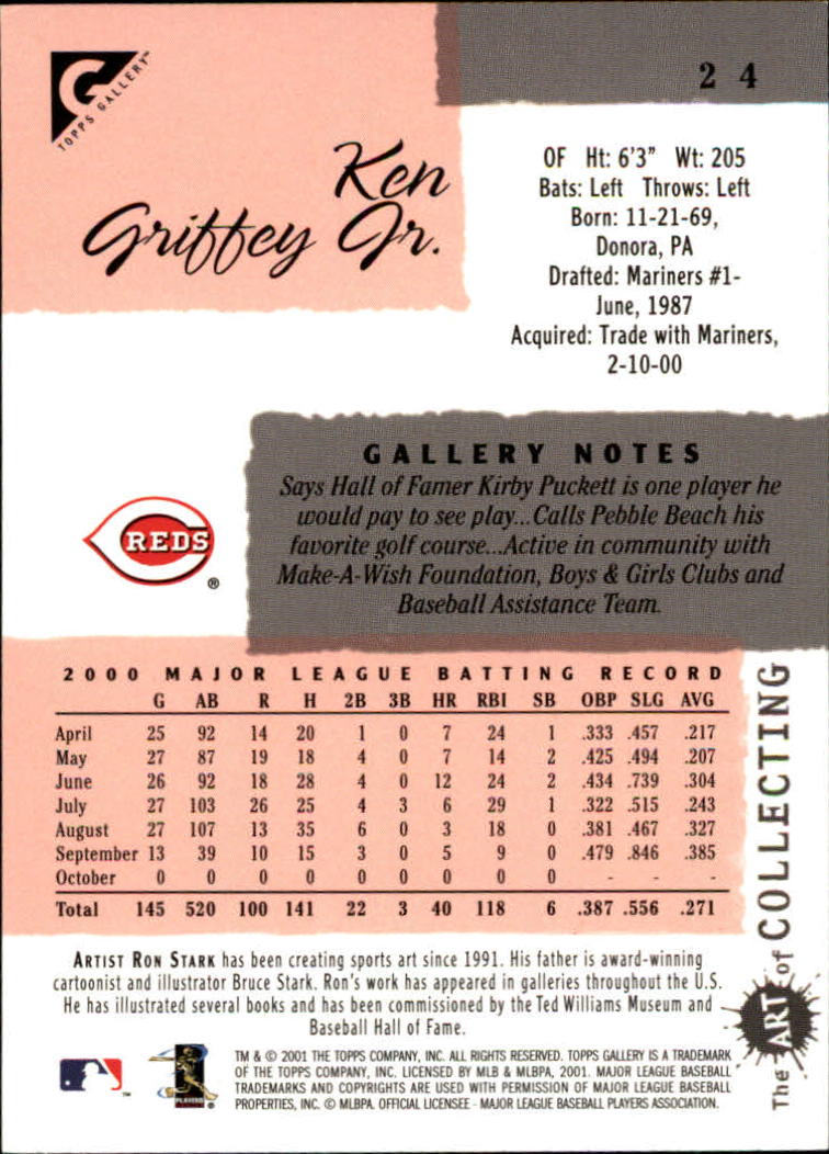 2001 Topps Gallery #24 Ken Griffey Jr. back image