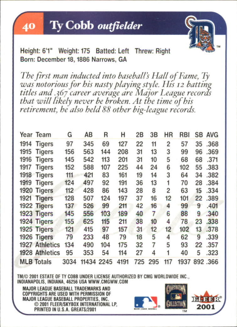 2001 Greats of the Game #40 Ty Cobb back image