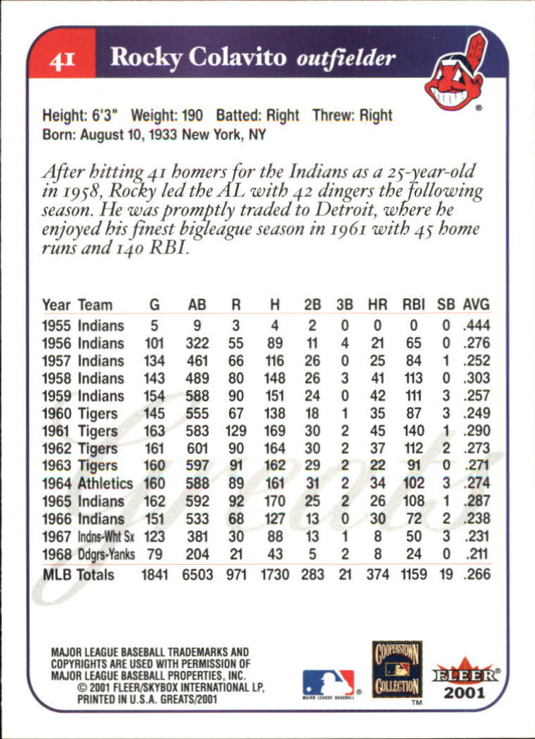 2001 Greats of the Game #41 Rocky Colavito back image