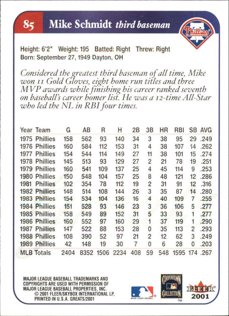 2001 Greats of the Game #85 Mike Schmidt back image
