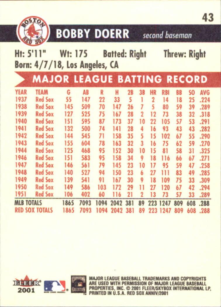2001 Fleer Red Sox 100th #43 Bobby Doerr back image