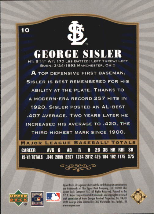 2001 SP Legendary Cuts #10 George Sisler back image