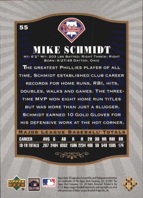 2001 SP Legendary Cuts #55 Mike Schmidt back image