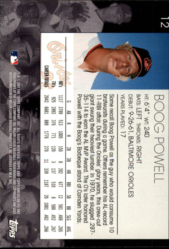 2001 Topps American Pie #12 Boog Powell back image