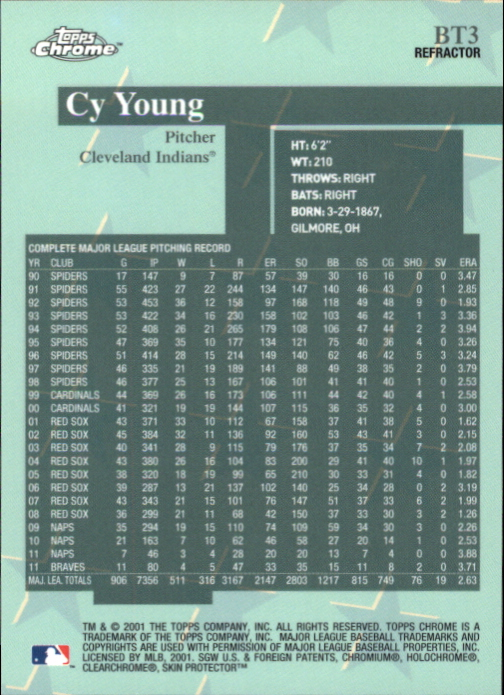 2001 Topps Chrome Before There Was Topps Refractors #BT3 Cy Young back image