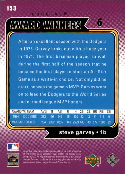 2001 Upper Deck Decade 1970's #153 Steve Garvey AW back image