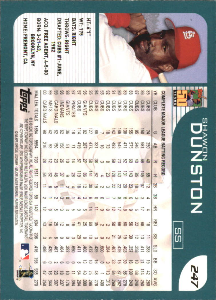 2001 Topps #247 Shawon Dunston back image