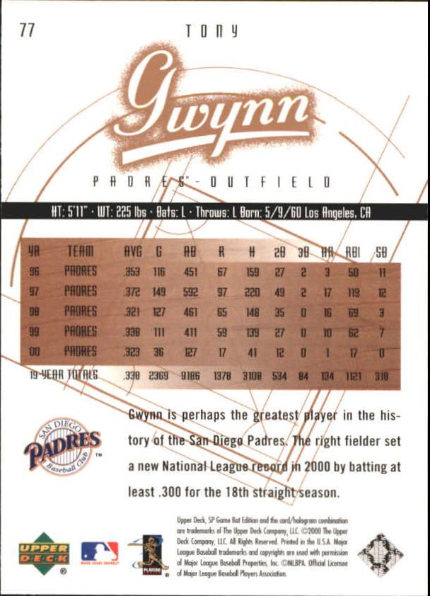 2001 SP Game Bat Edition #77 Tony Gwynn back image