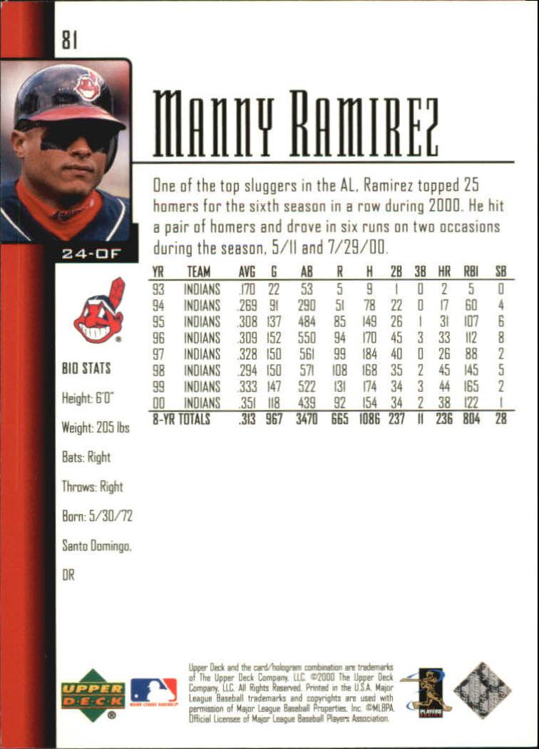 2001 Upper Deck #81 Manny Ramirez UER back image