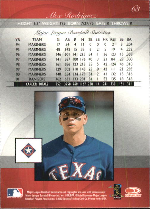 2002 Donruss Elite #63 Alex Rodriguez back image