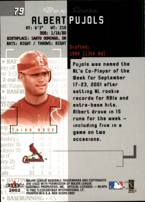 2002 Fleer Box Score #79 Albert Pujols back image