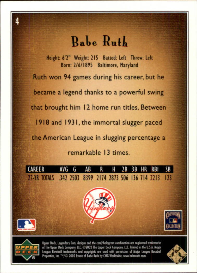 2002 SP Legendary Cuts #4 Babe Ruth back image