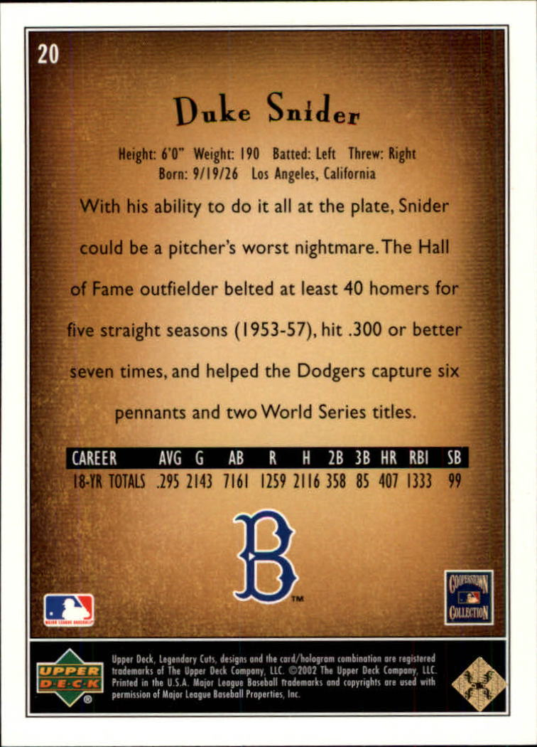 2002 SP Legendary Cuts #20 Duke Snider back image