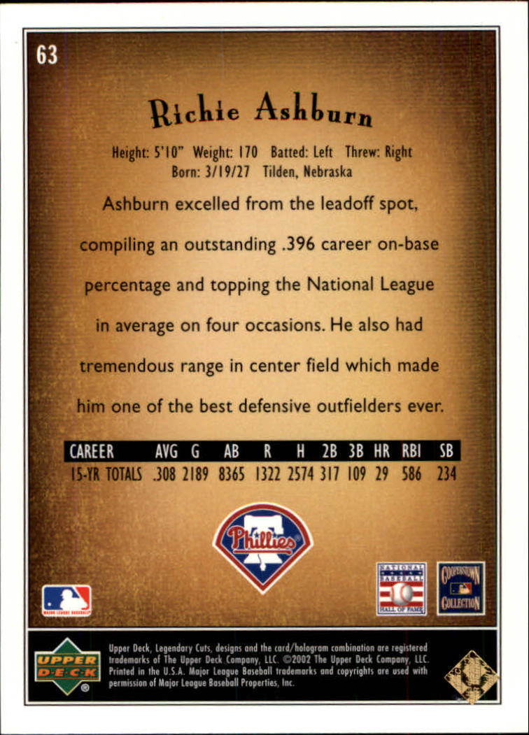 2002 SP Legendary Cuts #63 Richie Ashburn back image