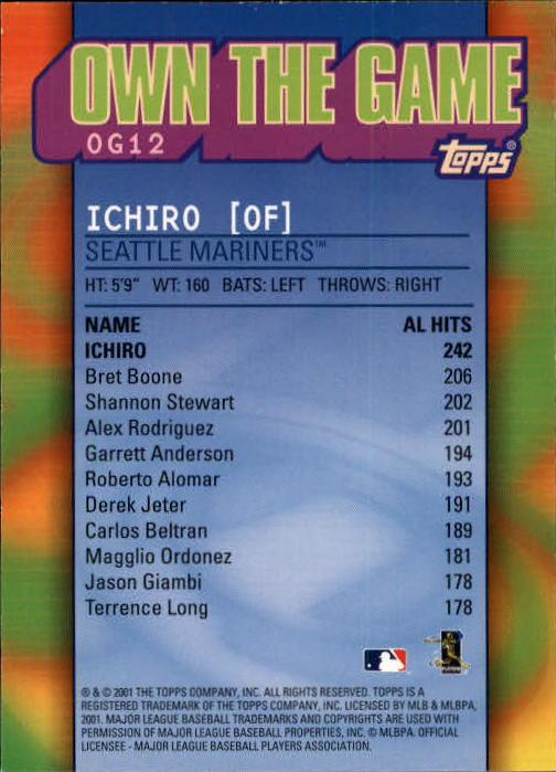 2002 Topps Own the Game #OG12 Ichiro Suzuki back image