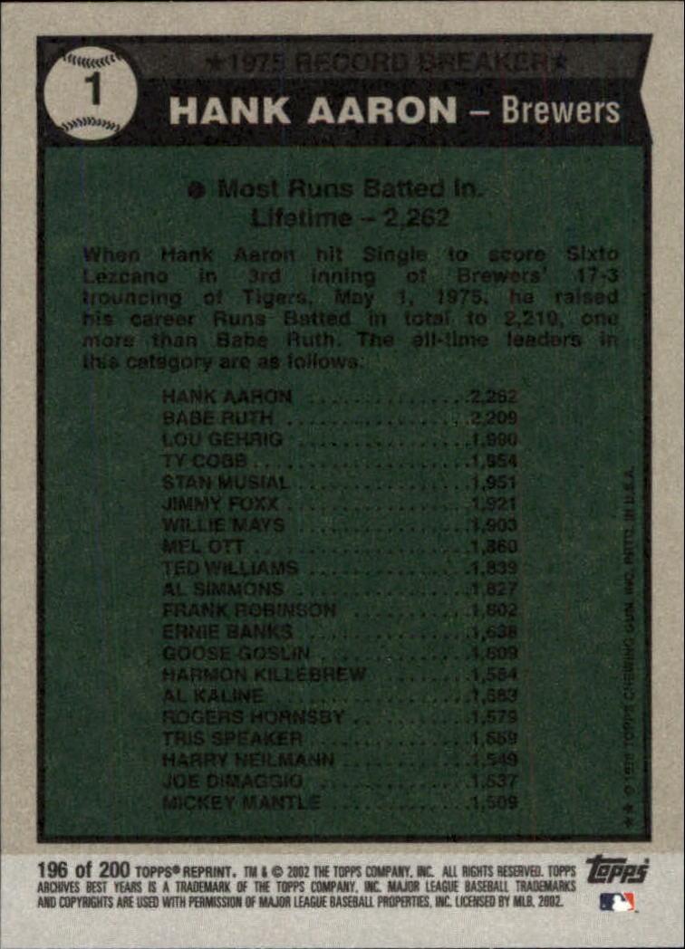 2002 Topps Archives #196 Hank Aaron 76 HL back image