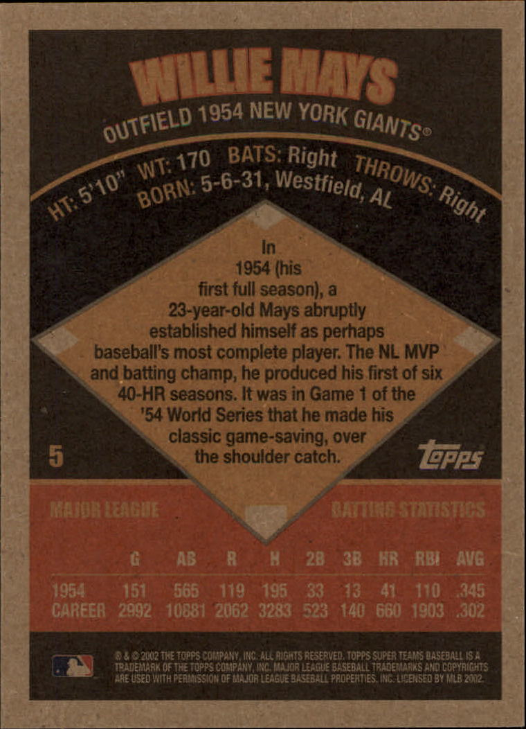 2002 Topps Super Teams #5 Willie Mays back image