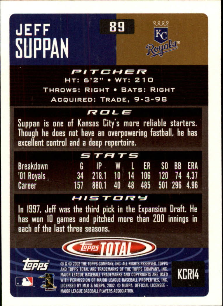 2002 Topps Total #89 Jeff Suppan back image