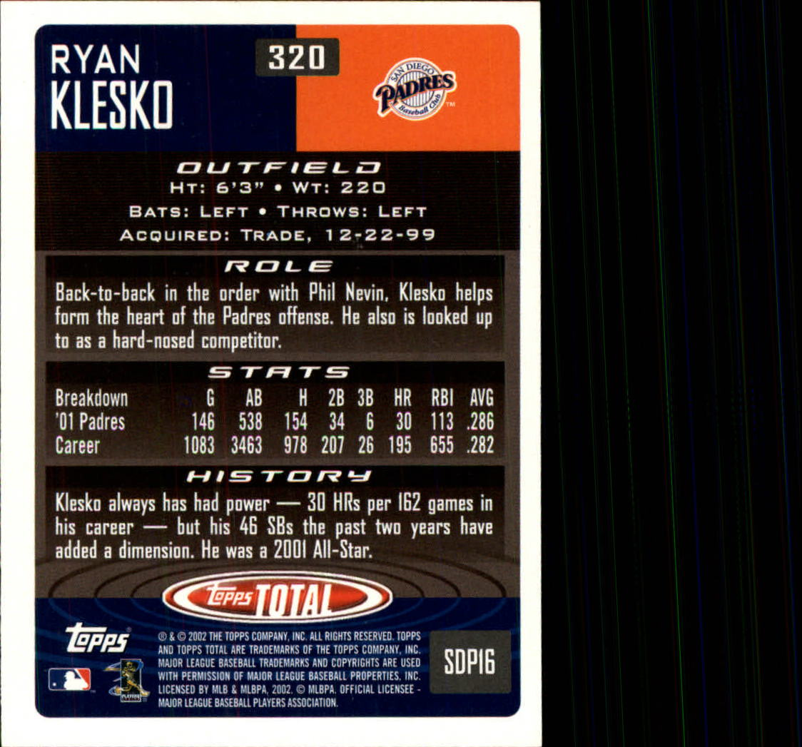 2002 Topps Total #320 Ryan Klesko back image
