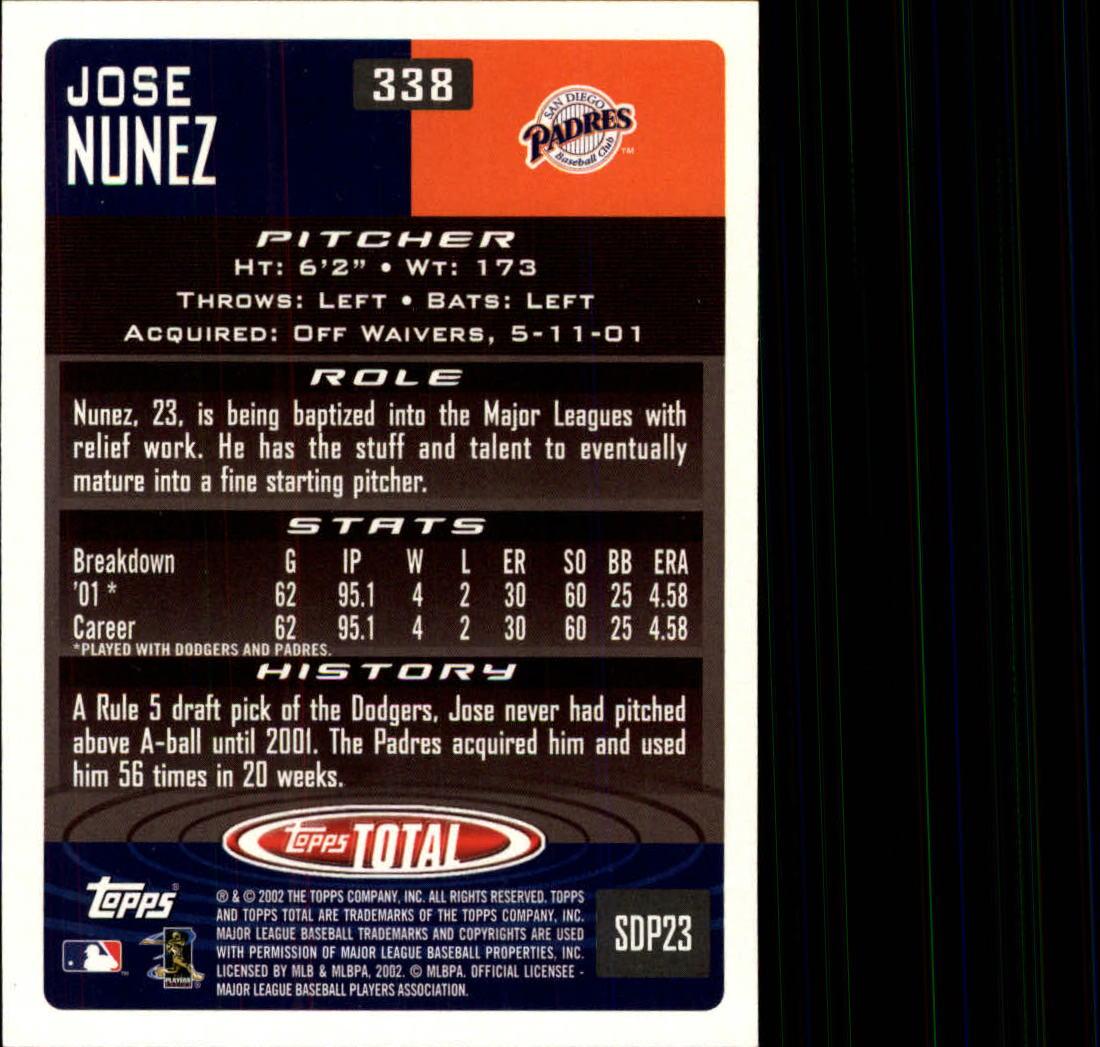 2002 Topps Total #338 Jose Nunez back image