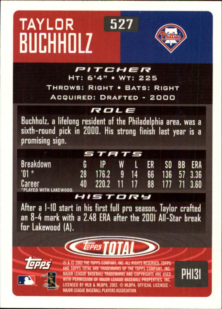 2002 Topps Total #527 Taylor Buchholz RC back image