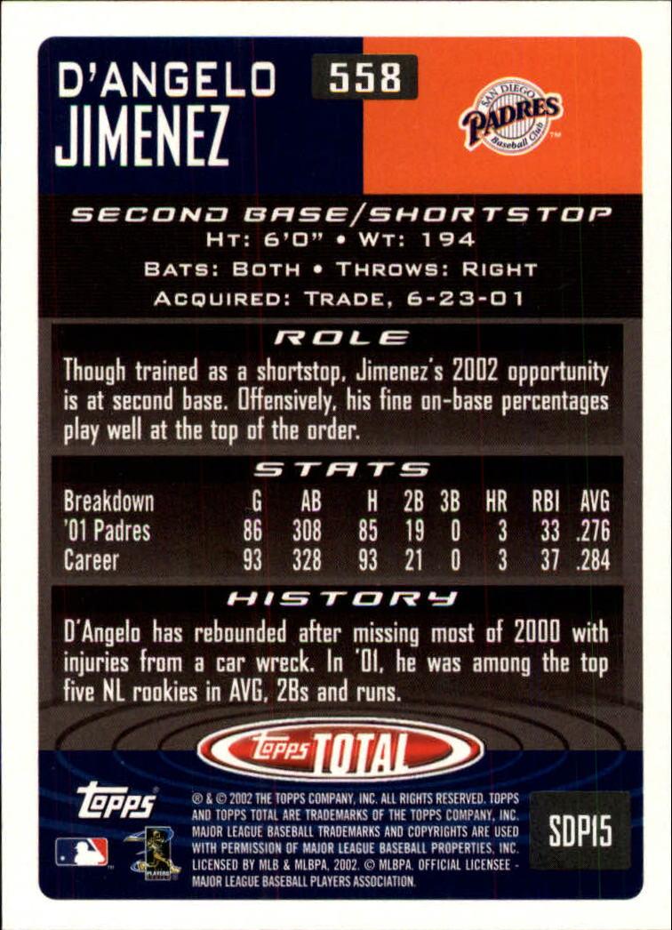 2002 Topps Total #558 D'Angelo Jimenez back image