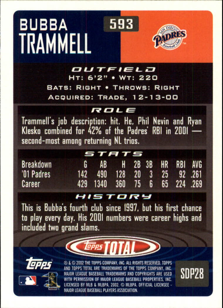2002 Topps Total #593 Bubba Trammell back image
