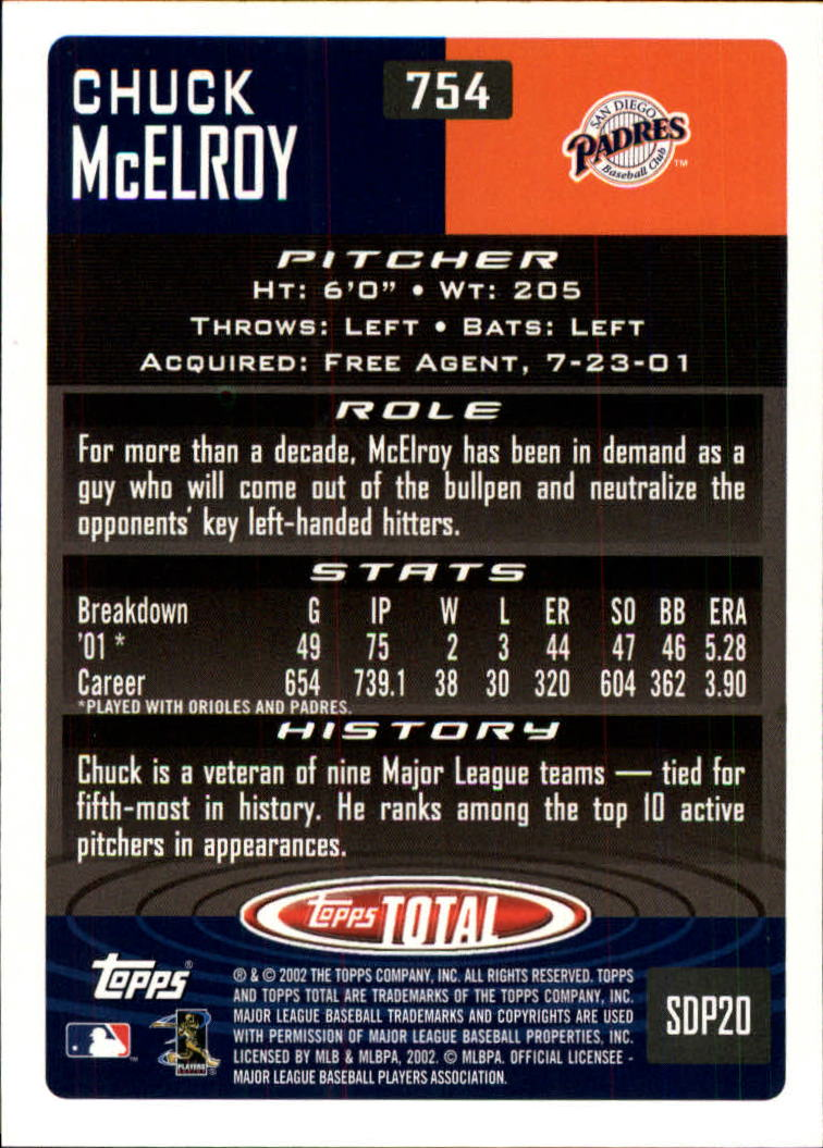 2002 Topps Total #754 Chuck McElroy back image