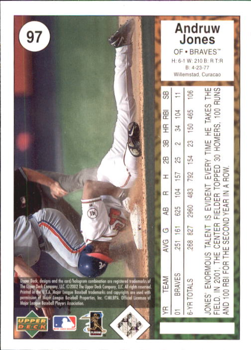 2002 UD Authentics #97 Andruw Jones back image