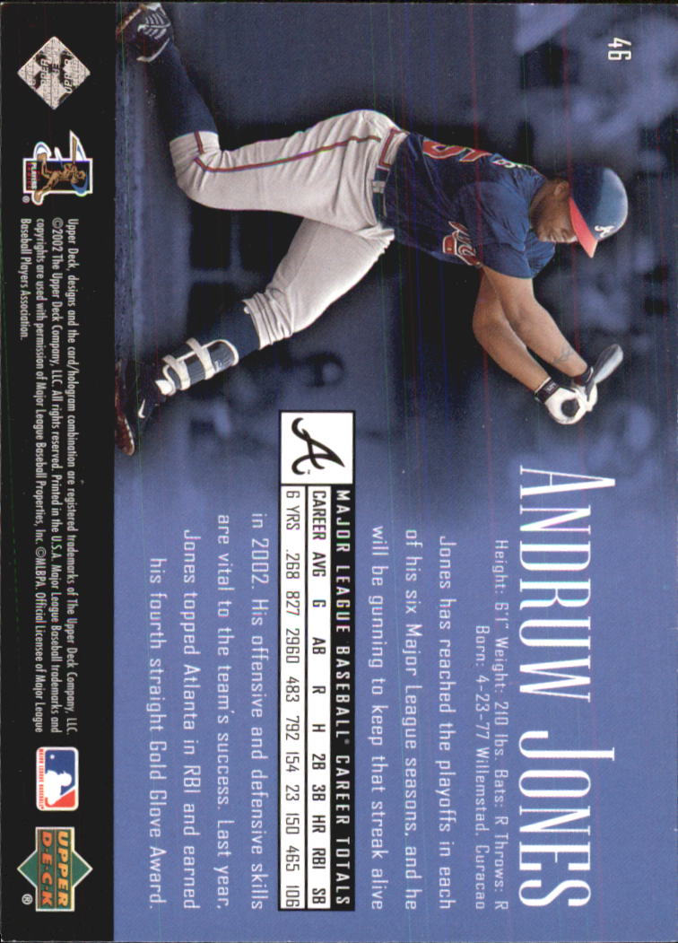 2002 UD Piece of History #46 Andruw Jones back image
