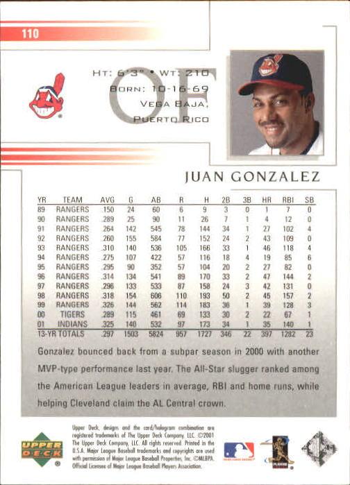 2002 Upper Deck #110 Juan Gonzalez back image